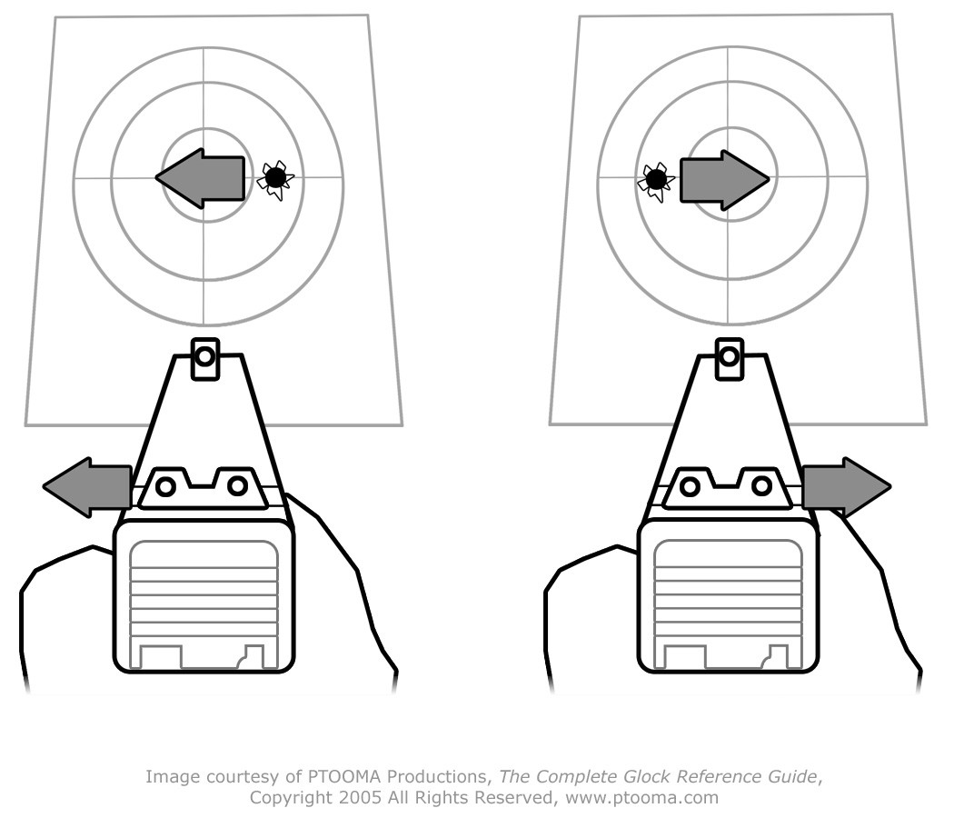 Piedmont nra instructors other shooting information sight adjustment diagram pooptronica